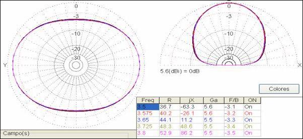 EA4FSI-28T1 :: HF Antennas - Multiple dipole antenna