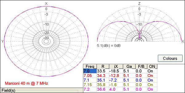EA4FSI-28T1 :: HF Antennas - Marconi Antenna